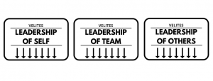 LEADERSHIP VELITES