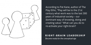 Right brain leadership | Velites blog about implementation, interaction & leadership