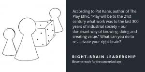 Right brain leadership | Velites blog about implementation, interaction & leadership